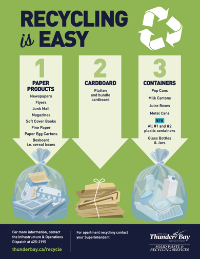 recycling is easy poster